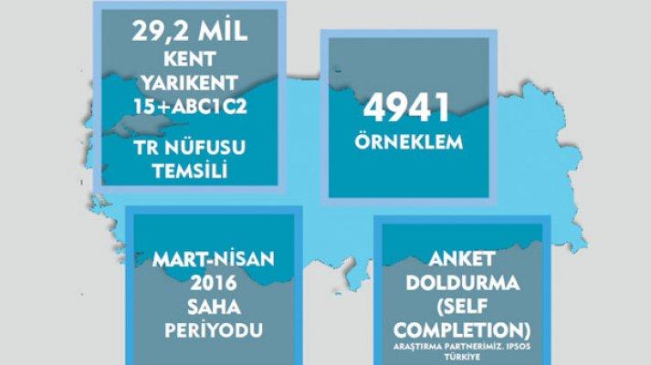 Türkiye'nin Dijital Haritası çıkarıldı
