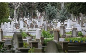 Bursa'daki o mezarlıklar definlere kapatıldı