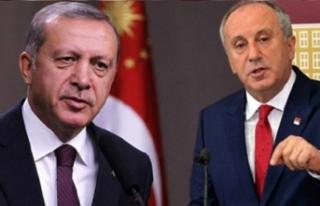 Muharrem İnce, Erdoğan'a tazminat davası açtı