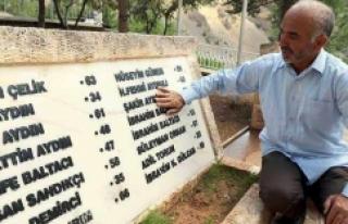 23 yıldır katliamda hayatını kaybedenlere ağlıyor