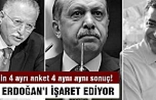 4 araştırma şirketi 'Erdoğan ilk turda Çankaya'da'...