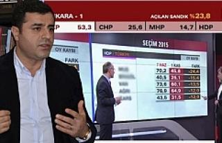HDP'yi hüsrana uğratan 5 il