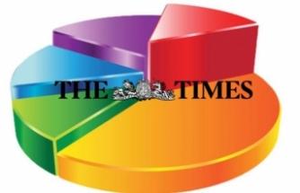 24 Haziran için bir anket de Times Gazetesi'nden