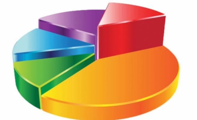 24 Haziran seçimleri için dikkat çekici anket