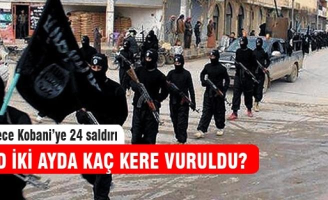 IŞİD mevzileri 2 ayda kaç kez vuruldu?