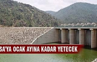 Bursa'nın ocak ayına kadar suyu var