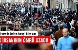 Türk insanı ortalama kaç yıl yaşıyor?