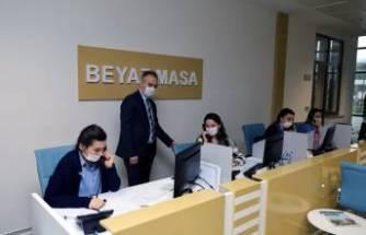 Bursa'da her gün 11 bin çağrıya cevap verdiler